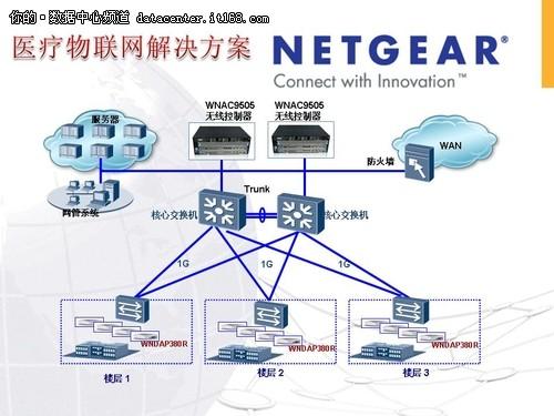 NETGEAR助力北京顺义医院医疗物联网
