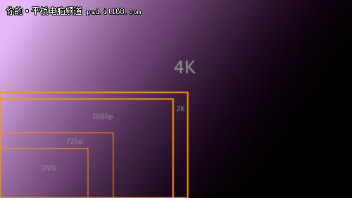 超清王 RK3288唯一支持4K、H.265硬解