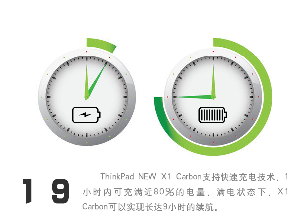 变色龙键盘 2014新款ThinkPad X1 C解读
