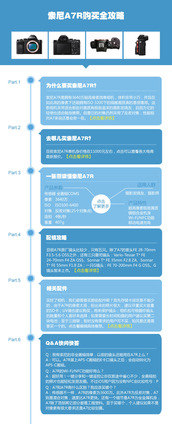 高像素全画幅微单 索尼A7R选购全攻略