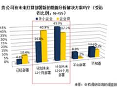 中桥:中国市场大数据对存储的需求