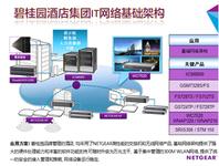 NETGEAR助力碧桂园酒店集团信息化