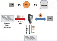 SQL Server 2014新特性:SSD缓冲区扩展