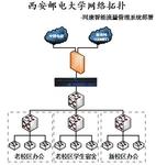 保障网络运行,提升带宽价值