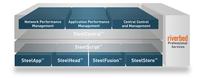 Riverbed重新命名产品,更好地描述产品