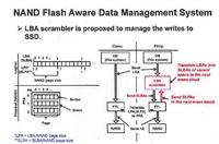 三倍写入速度 SSD或将加入NAND管理系统