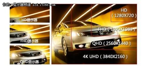 28寸4K最低价 AOC U2868PQU显示器评测