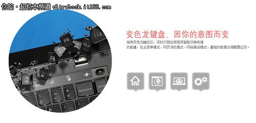 变色龙键盘和摄像头手势控制