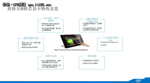 Intel 新四核奔腾处理器简介