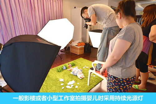 宝宝该怎样拍 浅谈儿童摄影闪光灯用法