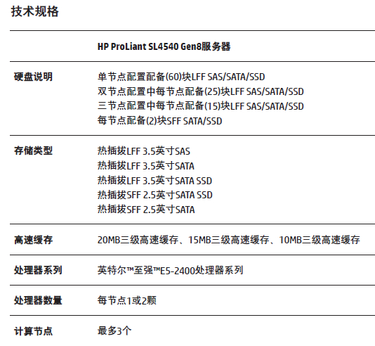 为大数据而生 解读HP SL4500系列服务器