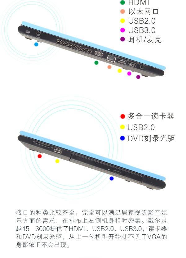 i5芯独显 魅力蓝戴尔灵越15 3000微评测