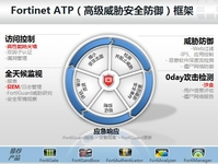 Fortinet:创新技术为功底赢得用户选择