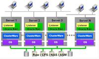 如何用应用交付技术优化Oracle数据库?