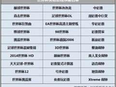 360手机卫士发布世界杯恶意程序黑名单