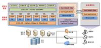 铭冠科技服务器虚拟化解决方案