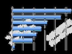中桥分析师浅析虚拟化参考架构
