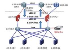 解密国内首个网关级APT解决方案