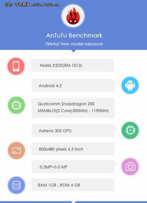 安卓系统售698 诺基亚X2明日发布