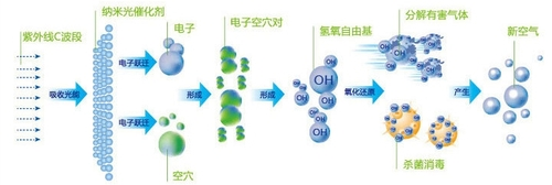 PM2.5图纸万利达KJ283283D空气净化器v图纸-IT1零部件试题杀手机械图片