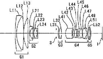 尼康10-145mm f/4-5.6无反镜头专利公布