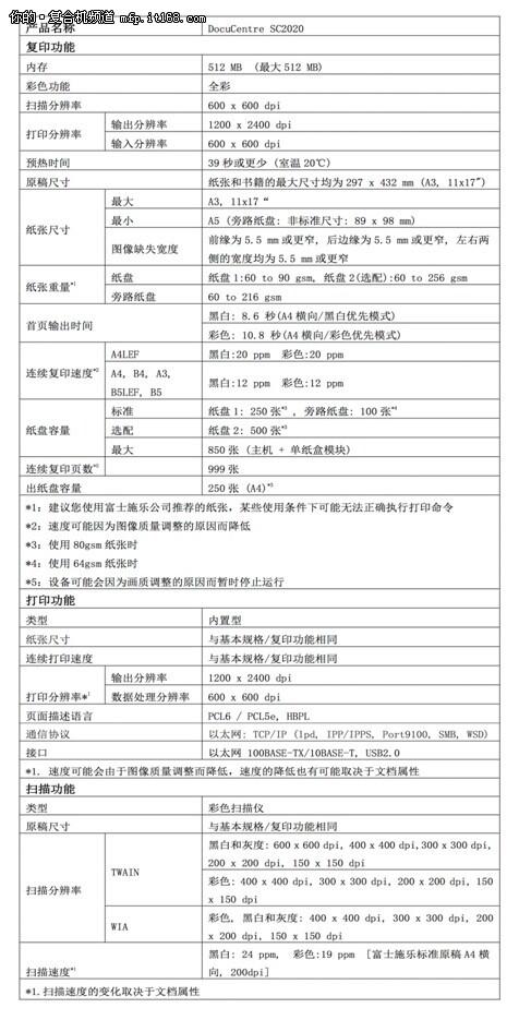 复合机仅万元富士施乐SC2020辽宁遭抢购