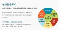 云舒3C应用虚拟化V3.0.1带来全新体验!