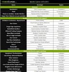 AMD的进击:13款Mantle游戏蓄势待发
