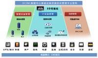 德讯DCIM方案为数据中心提供智能化管理