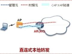 领导 我也想用瘦AP-AR1220