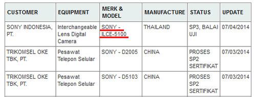 刷机速度快 索尼A5100已通过POSTEL认证
