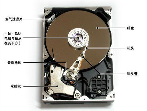 电脑为什么慢?软硬兼施提速很简单