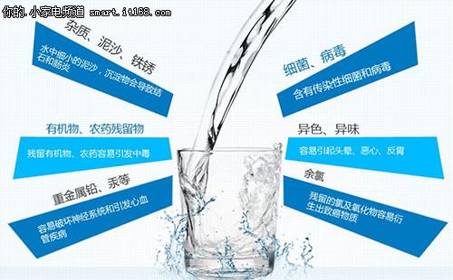 健康生活值得拥有 家用净水机选购指南