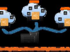 SDN和SDDC逐渐成形,数据中心如何演变