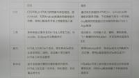 王安:DCloud彻底根除HTML5