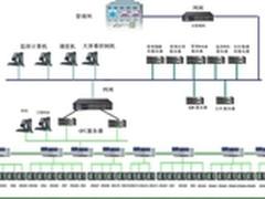 网御星云最新发布下一代工控网闸产品