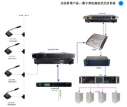 会议产品-数字型电视电话会议系统