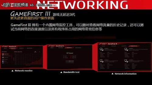 ROG M7F主板网络功能详解
