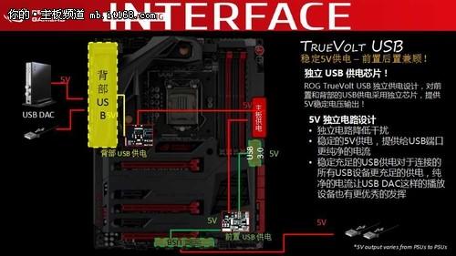 BIOS、散热系统以及其它卖点