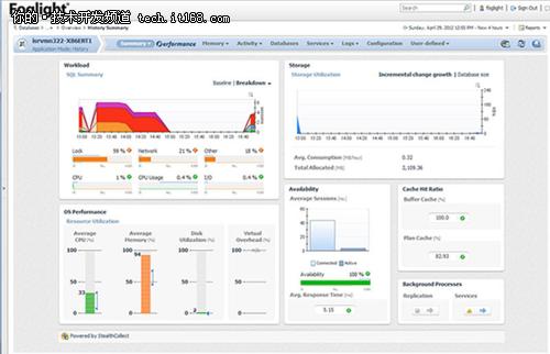 盘点灵活实用的SQL Server第三方工具