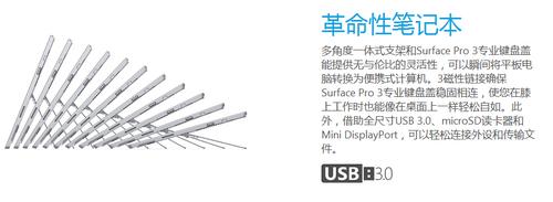 Surface Pro 3预售5688元起 送独家皮套