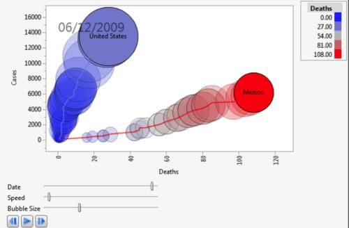 数据分析:构筑智能化疫情预测预警系统