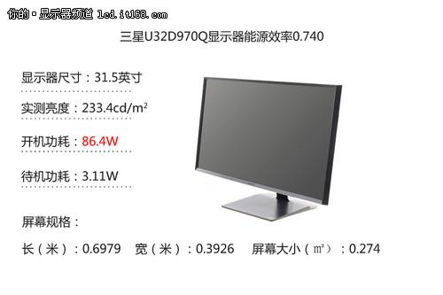 功耗虽高物有所值 U32D970Q使用解析