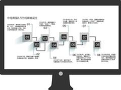 主打高清小屏 熊猫8.5代产线明年欲投产