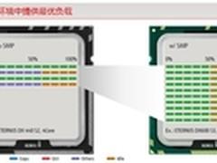 伴随业务成长 富士通ETERNUS DX S3存储