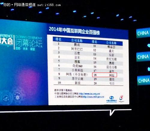 2014中国互联网百强企业榜单发布