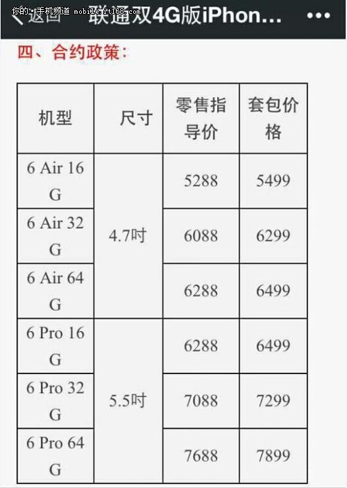 最高7688元 行货iPhone6售价曝光