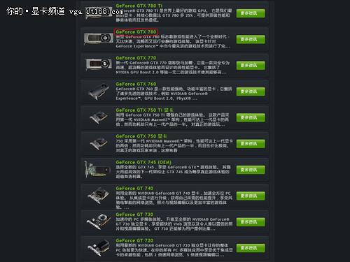 6款顶级游戏轻松秒 华硕超公GTX780评测