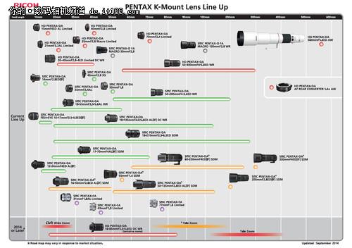 Photokina2014 理光将推出3款PK口镜头