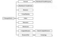 技术解析:基于Perl的VMWare虚拟机管理